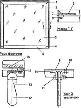 Технология изготовления рамы форточки
